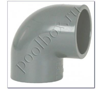 Угольник 90 гр.д. 50 Coraplax (7101050)