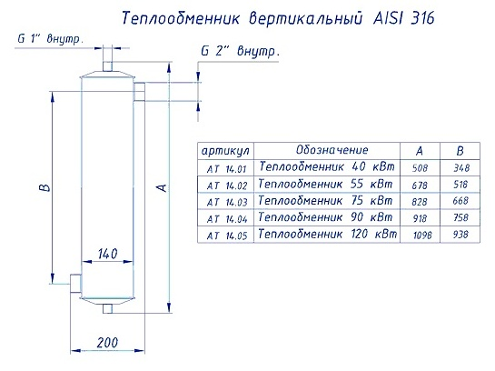 Теплообменник примерный квт теплообменник эксплуатация вода